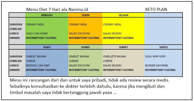weekly-plan-3